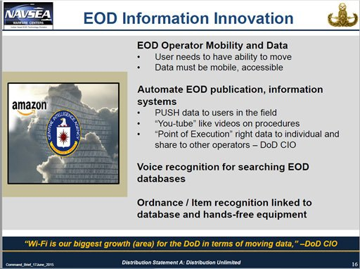Update Augmented Reality for Render Safe Procedures in the Explosive Ordnance Disposal (EOD) Community