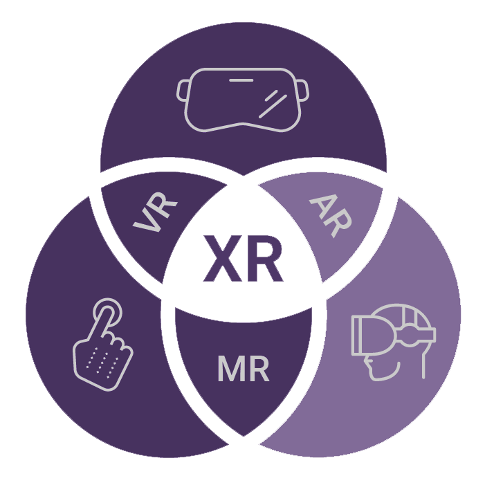 XR DIiagram